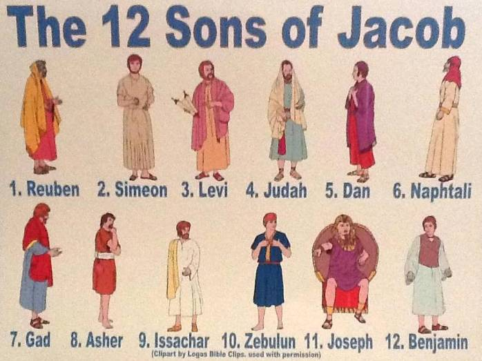 12 sons of Jacob